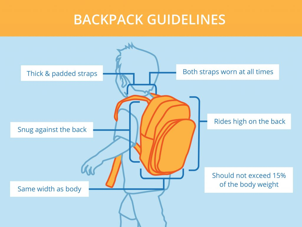 backpack safety